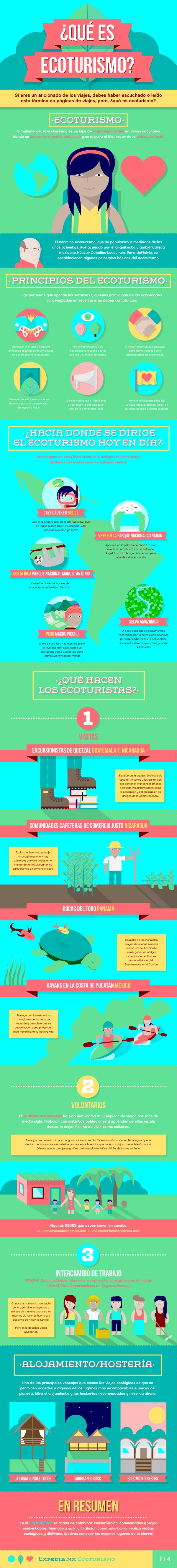 Infografía: ¿Qué es Ecoturismo?