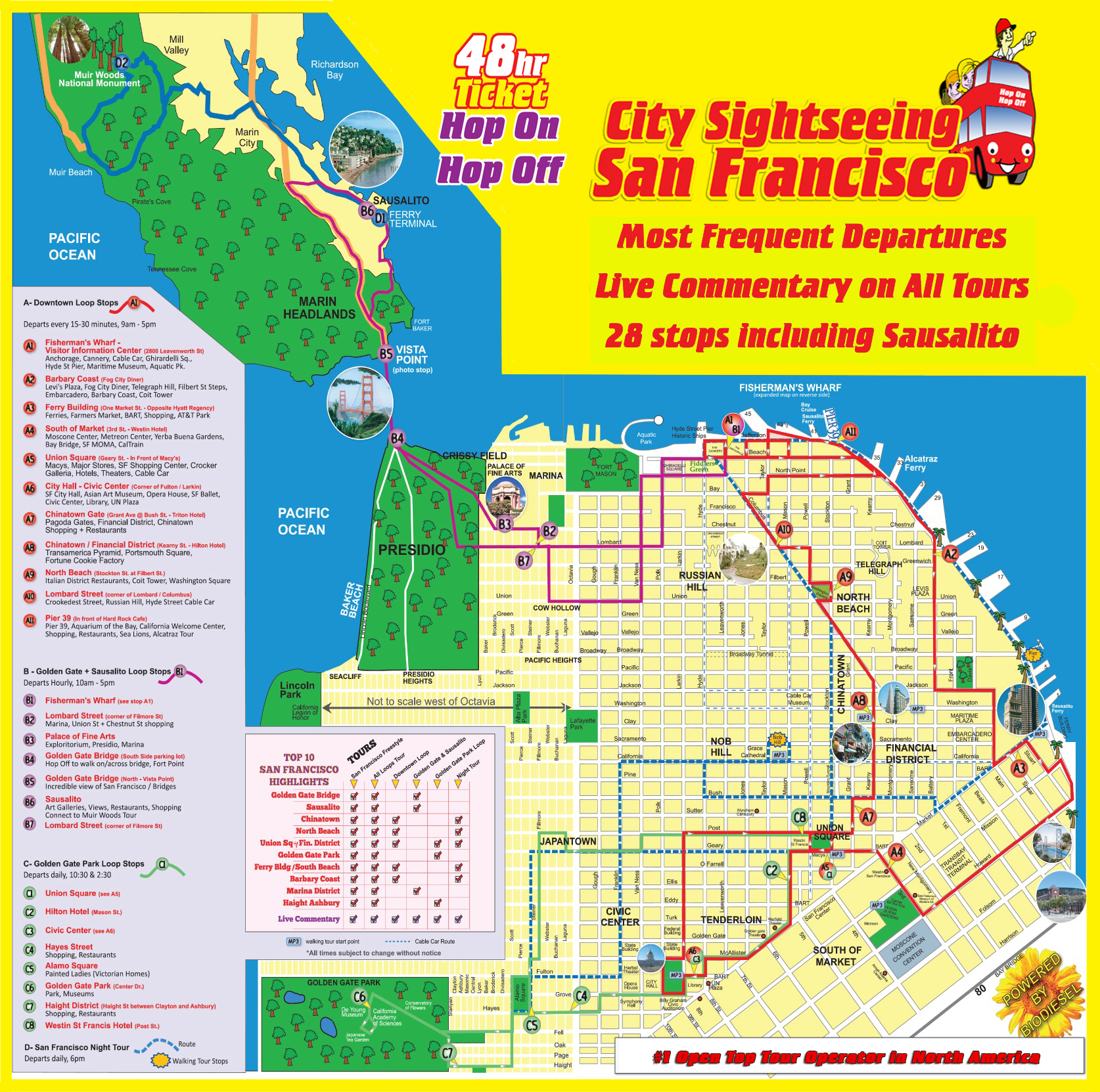 Tourist Attractions In San Francisco Map – Tourist Attractions Map In San Francisco